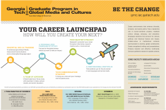 Global Media and Cultures Masters Program Promo Materials: Postcard